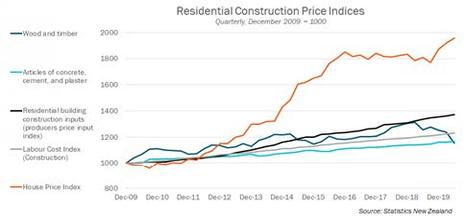 R_1_Market_Opportunity_Additional_Supply_Chain_for_Construction_Industry_464x218.jpg